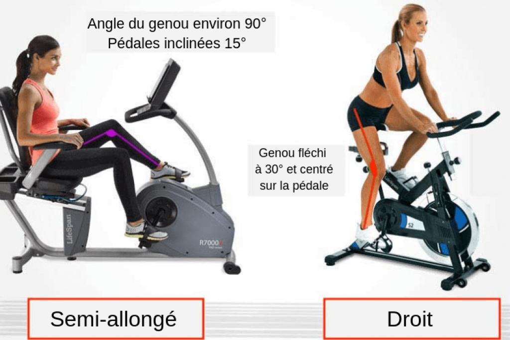 velo-semi-allongé-abdominaux-comment-utiliser-un-vélo-d'appartement-programme-velo-appartement-senior